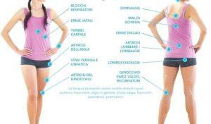 cellulite-e-postura