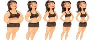 perdere peso attraverso l allenamento con i pesito